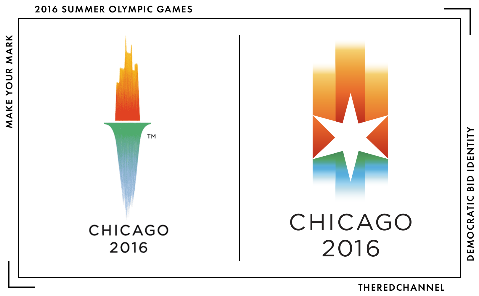 Chicago 2016 Bid Logo